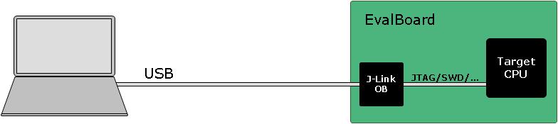 J-Link-OB-BasicConcept-02